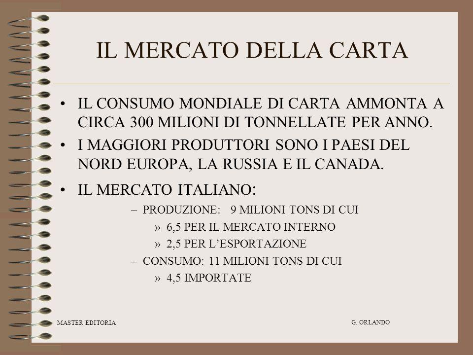 MASTER EDITORIA G. ORLANDO IL MERCATO DELLA CARTA IL CONSUMO MONDIALE DI CARTA AMMONTA A CIRCA 300 MILIONI DI TONNELLATE PER ANNO. I MAGGIORI PRODUTTO