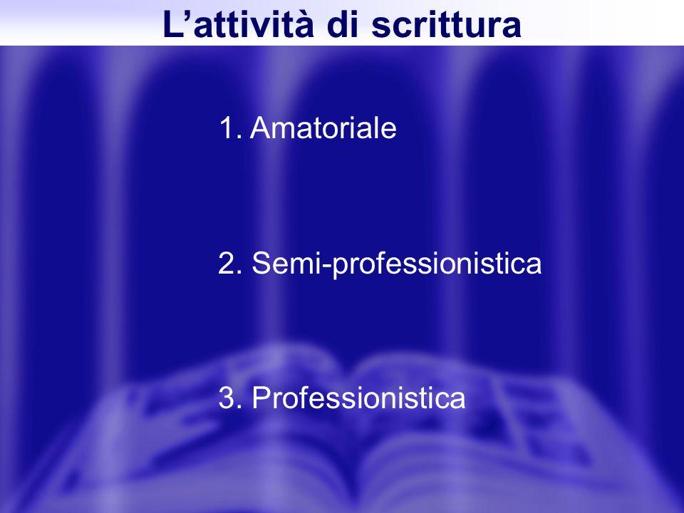 1. Amatoriale 2. Semi-professionistica 3. Professionistica Lattività di scrittura