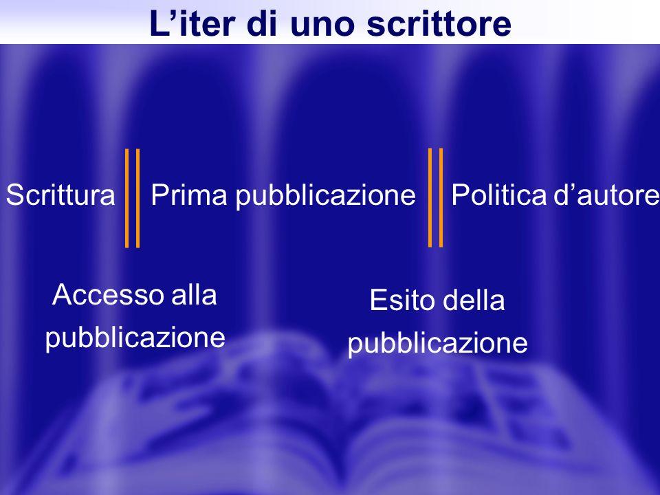 ScritturaPrima pubblicazionePolitica dautore Accesso alla pubblicazione Esito della pubblicazione Liter di uno scrittore