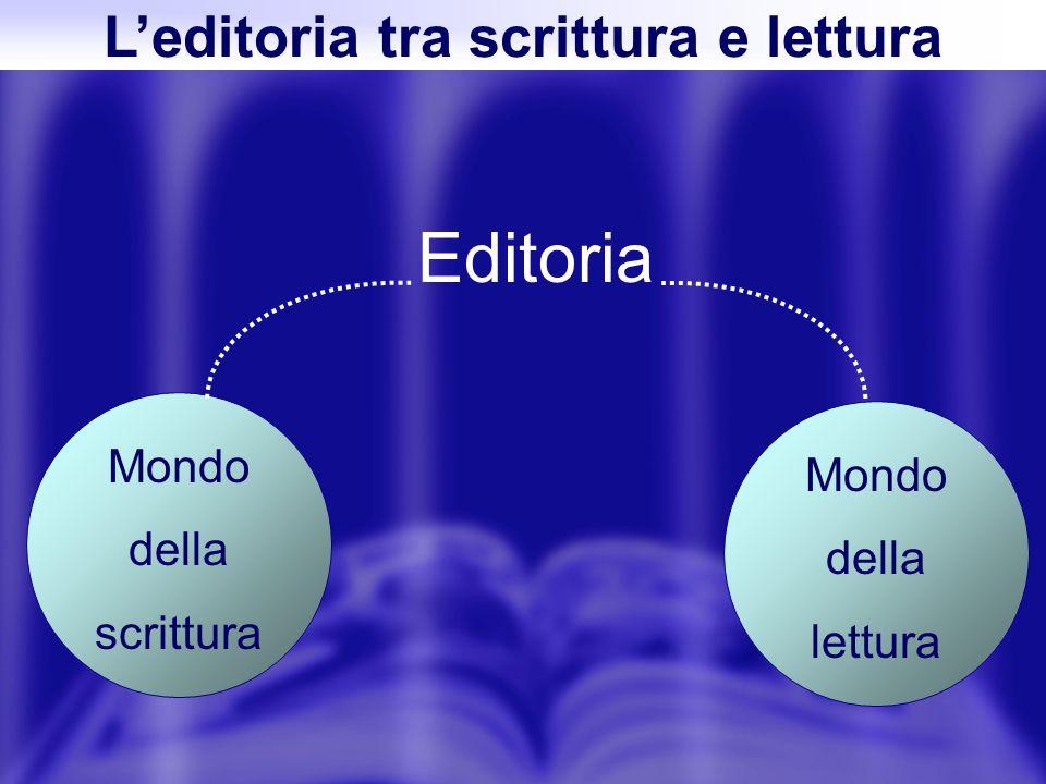 Leditoria tra scrittura e lettura Editoria Mondo della scrittura Mondo della lettura