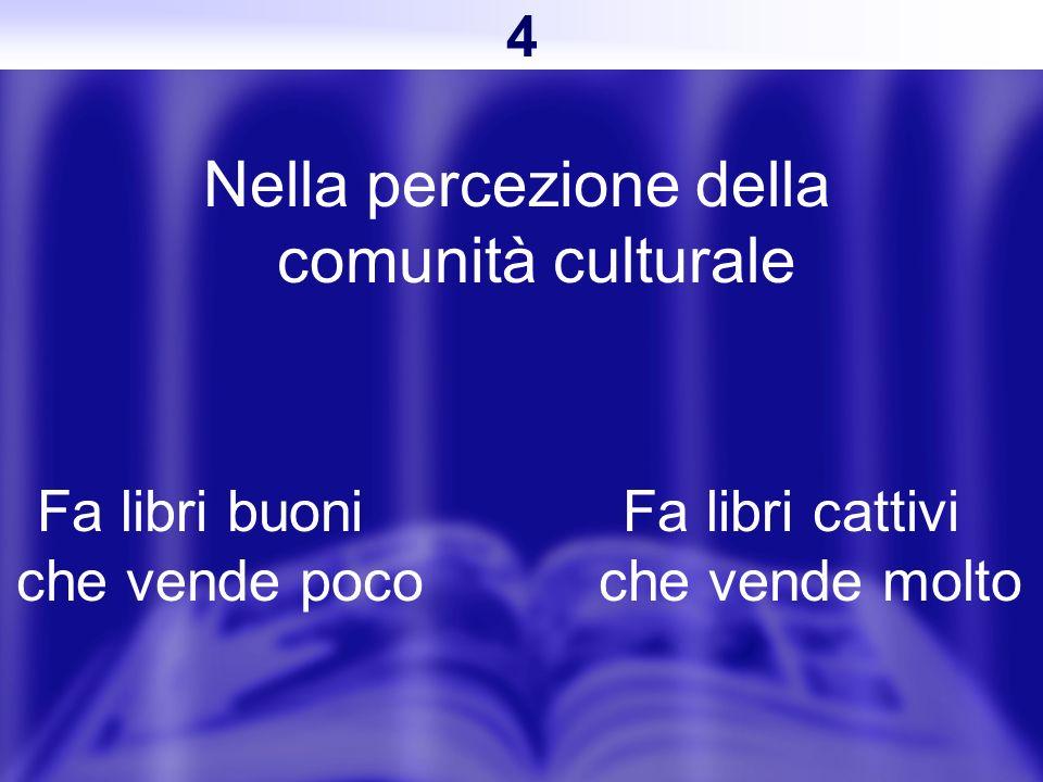 4 Nella percezione della comunità culturale Fa libri buoni che vende poco Fa libri cattivi che vende molto