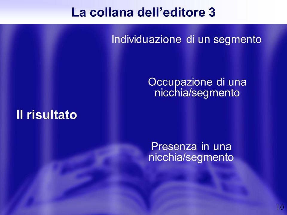 10 La collana delleditore 3 Il risultato Individuazione di un segmento Presenza in una nicchia/segmento Occupazione di una nicchia/segmento