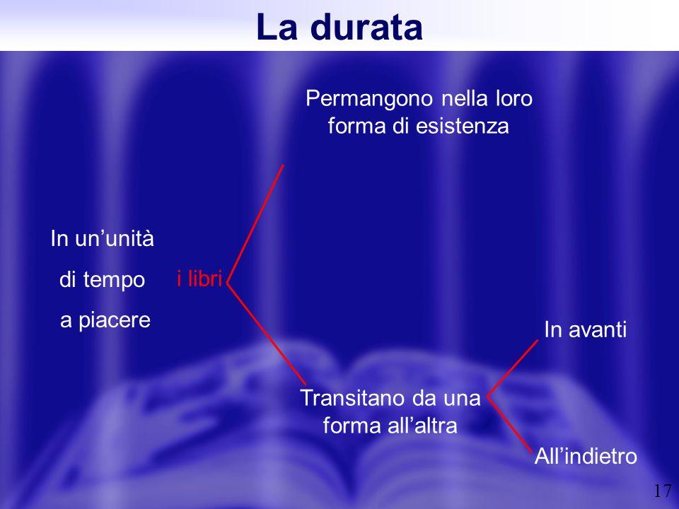 17 La durata In ununità di tempo a piacere i libri Transitano da una forma allaltra Permangono nella loro forma di esistenza In avanti Allindietro