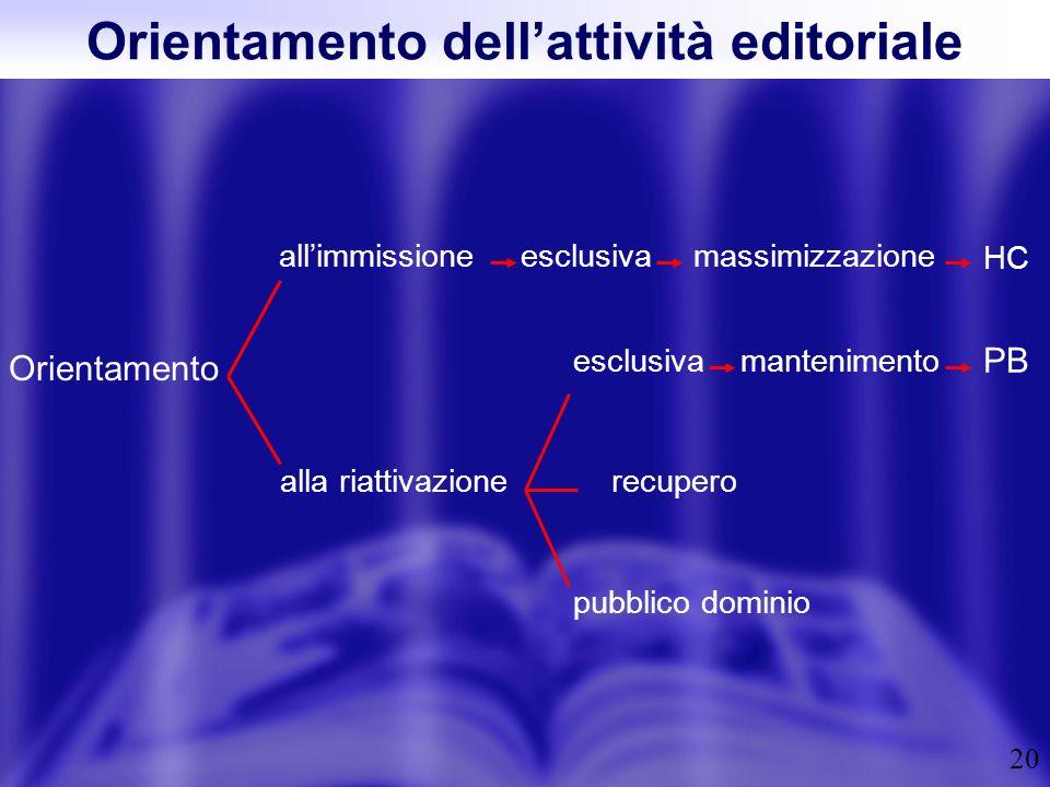20 Orientamento dellattività editoriale Orientamento allimmissione recupero mantenimentoesclusiva alla riattivazione PB pubblico dominio esclusivamass