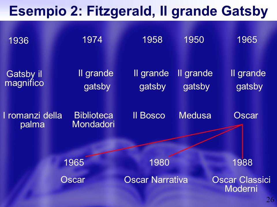 26 Esempio 2: Fitzgerald, Il grande Gatsby 1974 I romanzi della palma Gatsby il magnifico 1936 Il grande gatsby Biblioteca Mondadori 19501958 Il grand