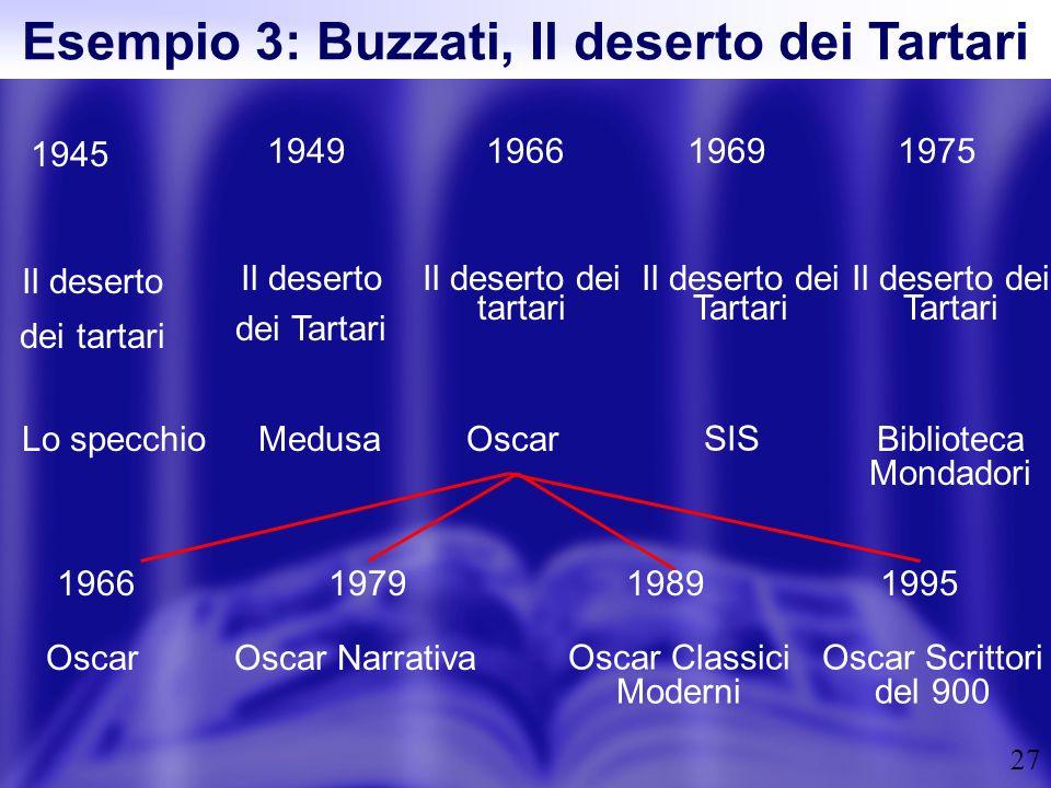 27 Esempio 3: Buzzati, Il deserto dei Tartari 1969 Lo specchio Il deserto dei tartari 1945 Il deserto dei Tartari SIS 19491966 Il deserto dei tartari