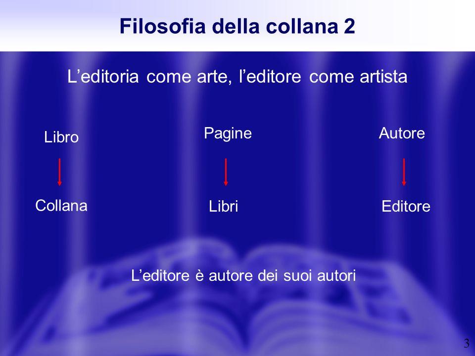 3 Filosofia della collana 2 Leditoria come arte, leditore come artista Leditore è autore dei suoi autori Pagine Collana Autore Libro LibriEditore