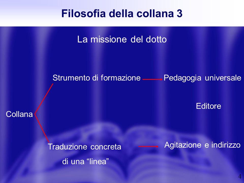 4 Filosofia della collana 3 La missione del dotto Traduzione concreta di una linea Strumento di formazione Collana Pedagogia universale Editore Agitaz