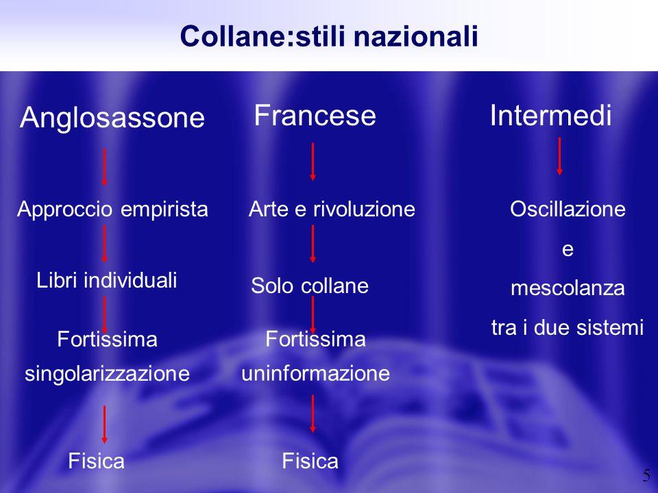 5 Collane:stili nazionali Fortissima singolarizzazione Francese Approccio empirista Intermedi Anglosassone Solo collane Libri individuali Fisica Arte