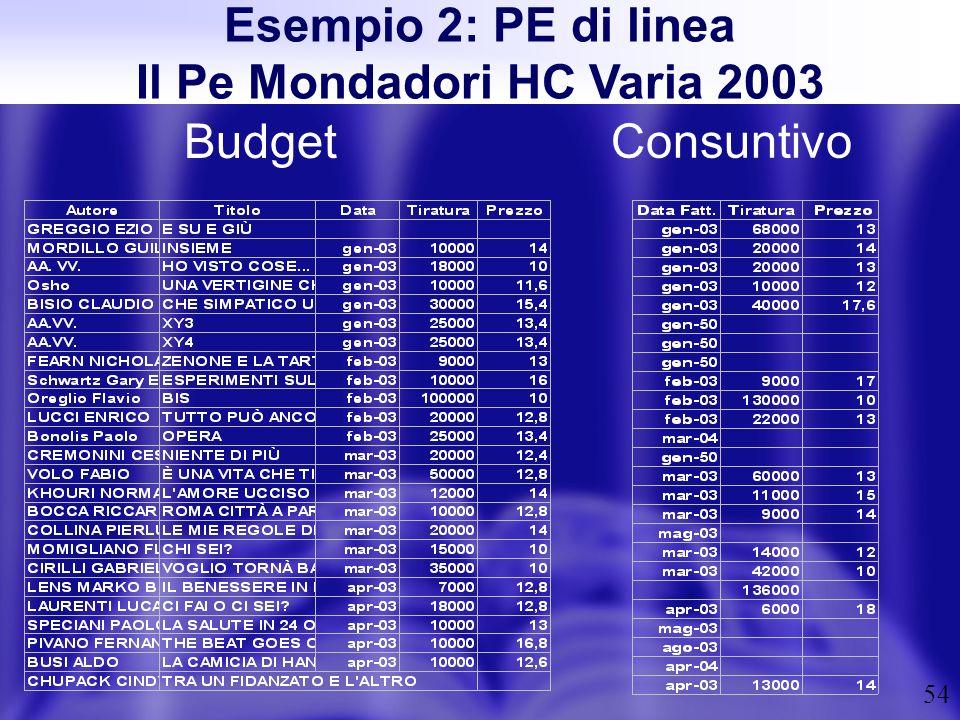 54 Esempio 2: PE di linea Il Pe Mondadori HC Varia 2003 Budget Consuntivo
