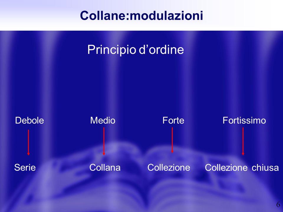 6 Collane:modulazioni Principio dordine DeboleForte Serie Medio Collana Fortissimo Collezione Collezione chiusa