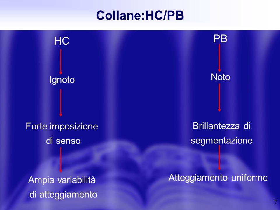 7 Collane:HC/PB HC Noto Ignoto Forte imposizione di senso Brillantezza di segmentazione Ampia variabilità di atteggiamento Atteggiamento uniforme PB