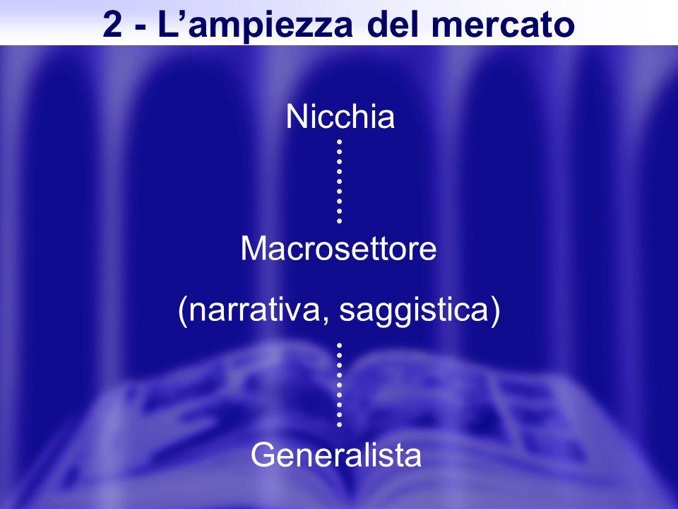 2 - Lampiezza del mercato Nicchia Generalista Macrosettore (narrativa, saggistica)