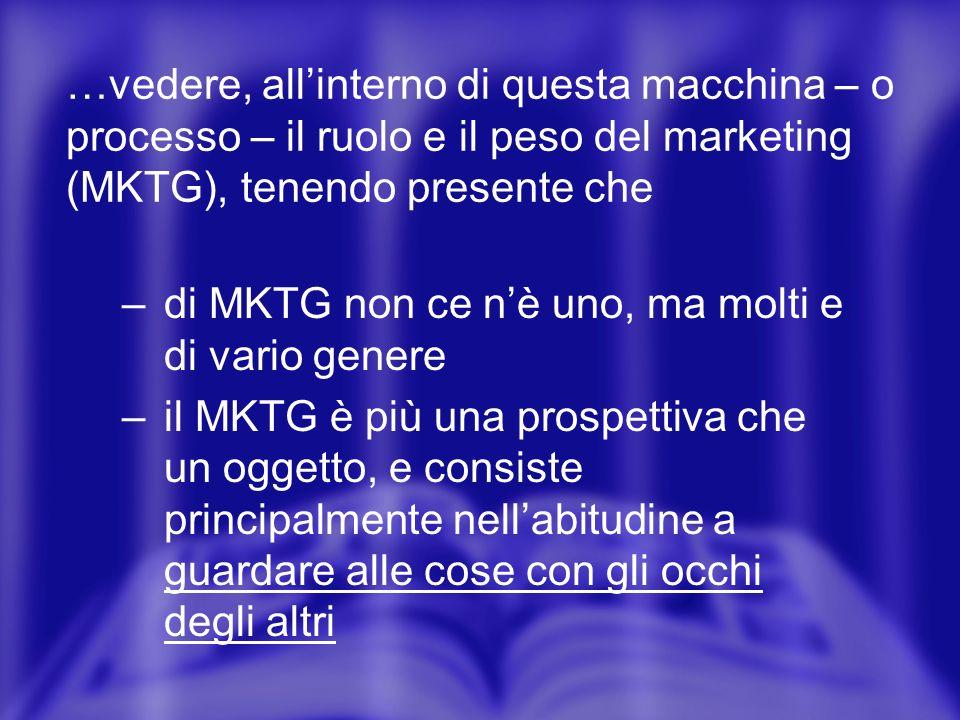 – di MKTG non ce nè uno, ma molti e di vario genere – il MKTG è più una prospettiva che un oggetto, e consiste principalmente nellabitudine a guardare alle cose con gli occhi degli altri …vedere, allinterno di questa macchina – o processo – il ruolo e il peso del marketing (MKTG), tenendo presente che