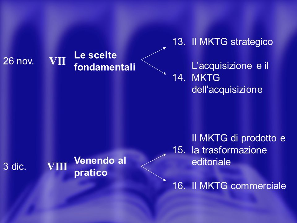 26 nov. VII Le scelte fondamentali 13.Il MKTG strategico 14.