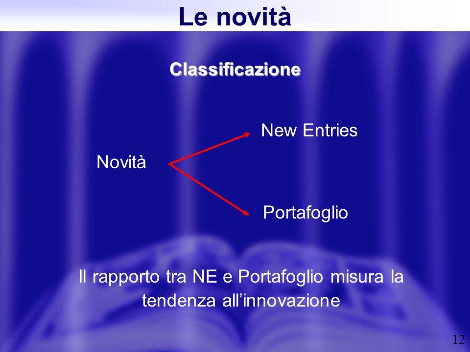 12 Classificazione Novità Il rapporto tra NE e Portafoglio misura la tendenza allinnovazione New Entries Le novità Portafoglio