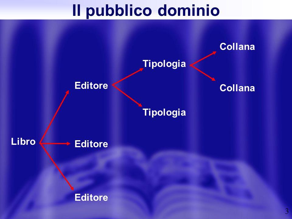 4 Lesclusiva LibroEditoreTipologia ACollana X TEMPO Tipologia B Collana Y Collana Z