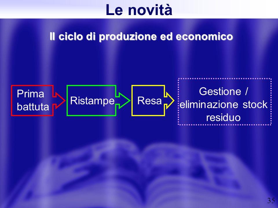 35 Il ciclo di produzione ed economico Prima battuta RistampeResa Gestione / eliminazione stock residuo Le novità