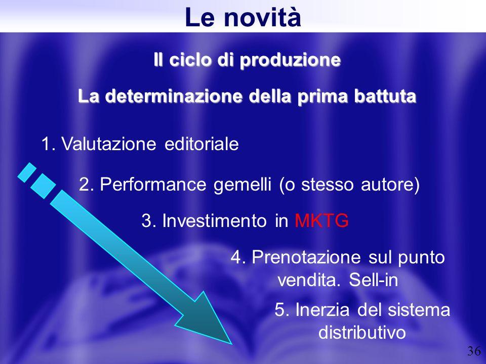 36 Il ciclo di produzione La determinazione della prima battuta 2. Performance gemelli (o stesso autore) 3. Investimento in MKTG 4. Prenotazione sul p