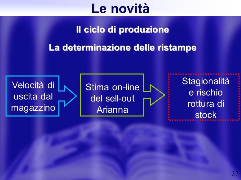 37 Il ciclo di produzione La determinazione delle ristampe Velocità di uscita dal magazzino Stima on-line del sell-out Arianna Stagionalità e rischio rottura di stock Le novità