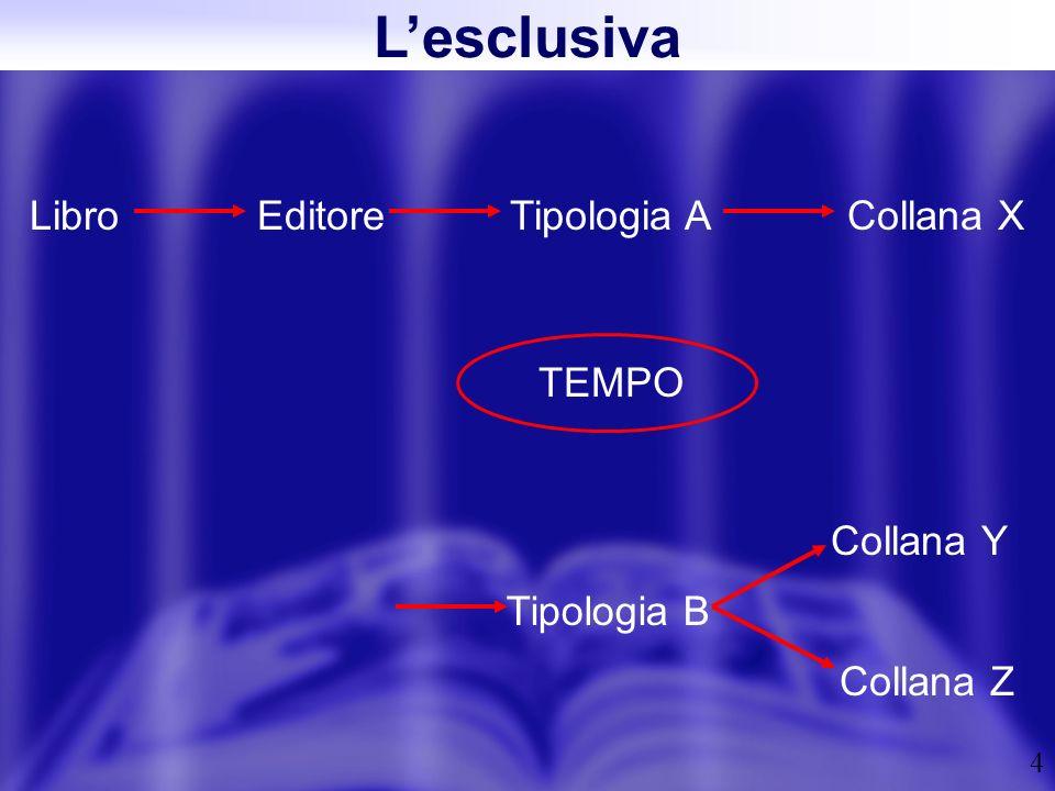 25 Il ciclo di vita - Titoli medi 4.Ferrero – Lezioni napoleoniche 21.000 Sped.
