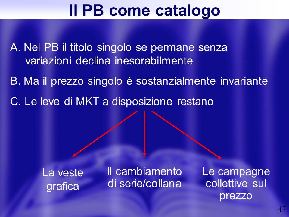 47 A. Nel PB il titolo singolo se permane senza variazioni declina inesorabilmente B. Ma il prezzo singolo è sostanzialmente invariante C. Le leve di