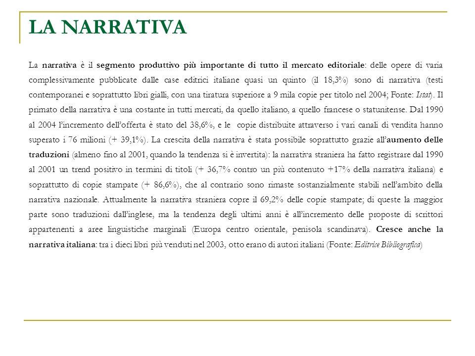 LA NARRATIVA Produzione in titoli e copie Valori in numero di titoli, copie e in percentuale