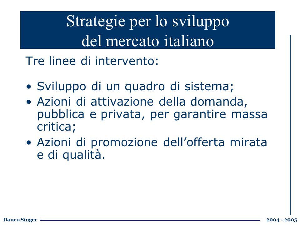 Danco Singer 2004 - 2005 Strategie per lo sviluppo del mercato italiano Tre linee di intervento: Sviluppo di un quadro di sistema; Azioni di attivazione della domanda, pubblica e privata, per garantire massa critica; Azioni di promozione dellofferta mirata e di qualità.