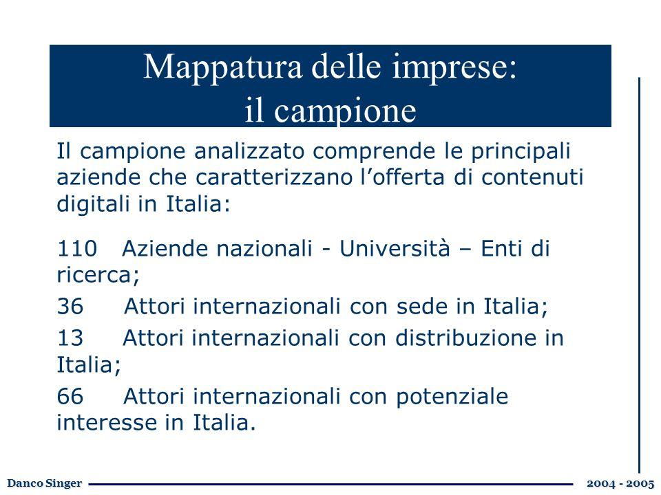 Danco Singer 2004 - 2005 Il campione analizzato comprende le principali aziende che caratterizzano lofferta di contenuti digitali in Italia: 110 Aziende nazionali - Università – Enti di ricerca; 36 Attori internazionali con sede in Italia; 13 Attori internazionali con distribuzione in Italia; 66 Attori internazionali con potenziale interesse in Italia.