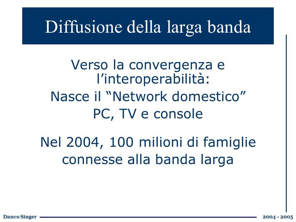 Danco Singer 2004 - 2005 Verso la convergenza e linteroperabilità: Nasce il Network domestico PC, TV e console Nel 2004, 100 milioni di famiglie connesse alla banda larga Diffusione della larga banda