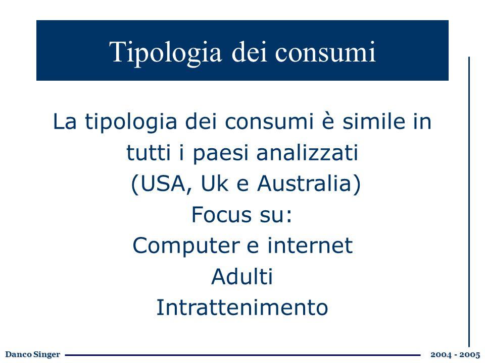 Danco Singer 2004 - 2005 Tipologia dei consumi La tipologia dei consumi è simile in tutti i paesi analizzati (USA, Uk e Australia) Focus su: Computer e internet Adulti Intrattenimento