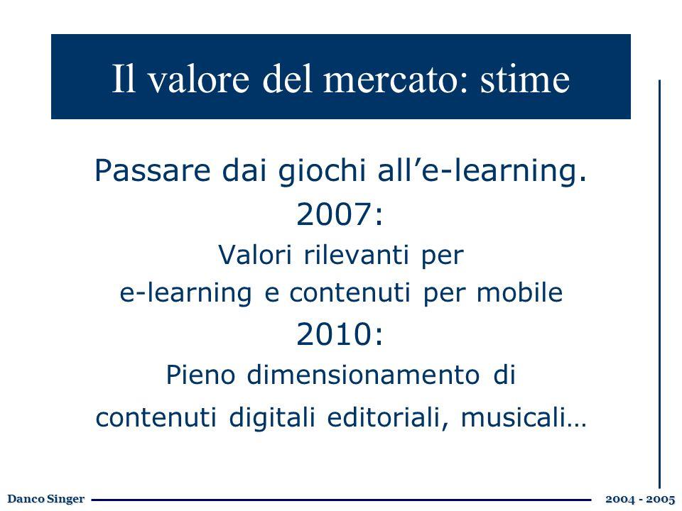 Danco Singer 2004 - 2005 Il valore del mercato: stime Passare dai giochi alle-learning.