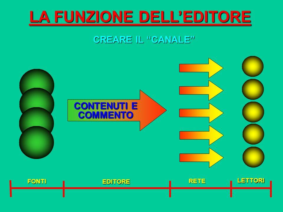 CONTENUTI E COMMENTO LA FUNZIONE DELLEDITORE CREARE IL CANALE FONTI EDITORE RETE LETTORI