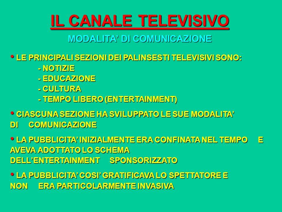 IL CANALE TELEVISIVO MODALITA DI COMUNICAZIONE LE PRINCIPALI SEZIONI DEI PALINSESTI TELEVISIVI SONO: - NOTIZIE - EDUCAZIONE - CULTURA - TEMPO LIBERO (