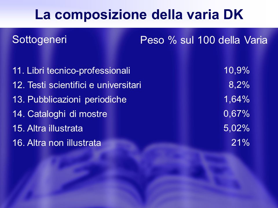 Sottogeneri 11. Libri tecnico-professionali 12. Testi scientifici e universitari 13.