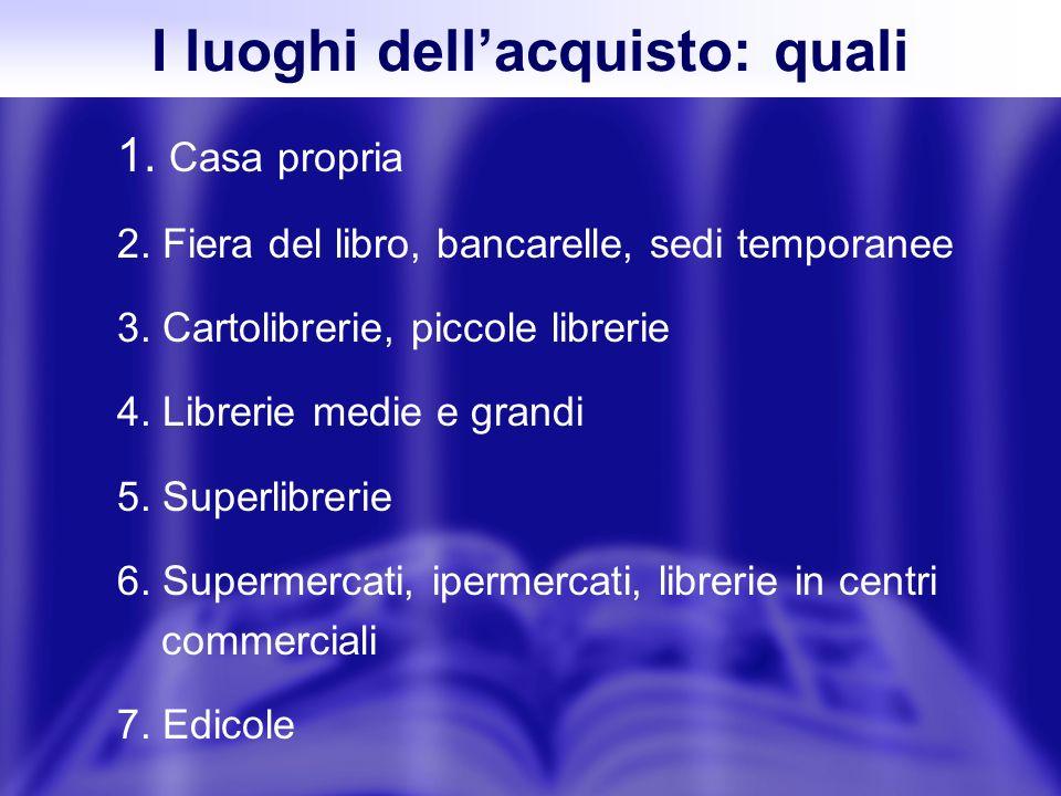 La performance dei marchi editoriali 1998-2002 a copie Feltrinelli Rizzoli Adelphi 6,66% 6,13% 5,62% 5,93% 6,01% 7,43%6,65%5,53%6,31% 2,77% 3,54%3,58%3,49% 4,99%4,77%4,92%3,84% 5,47% 4,21% 3,03% Mondadori Einaudi Bompiani 22,18% 8,21% 20,78% 7,47% 21,81% 7,38%8,25% 22,27% 8,36% 22,09%