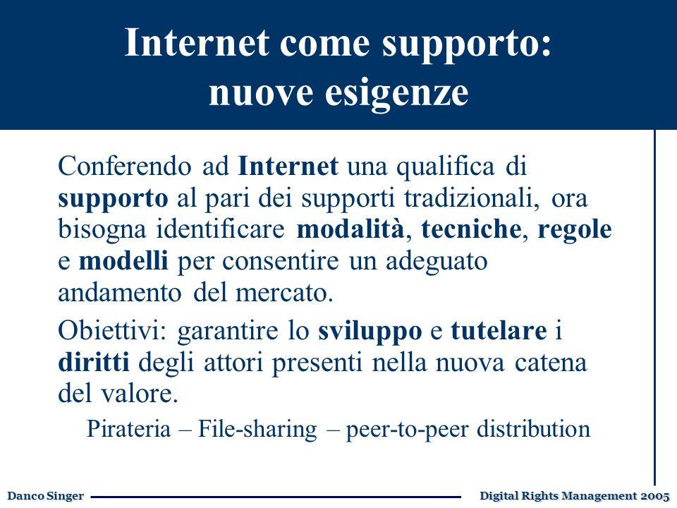 Danco Singer Digital Rights Management 2005 Il mercato della formazione Internet come supporto: nuove esigenze Conferendo ad Internet una qualifica di supporto al pari dei supporti tradizionali, ora bisogna identificare modalità, tecniche, regole e modelli per consentire un adeguato andamento del mercato.