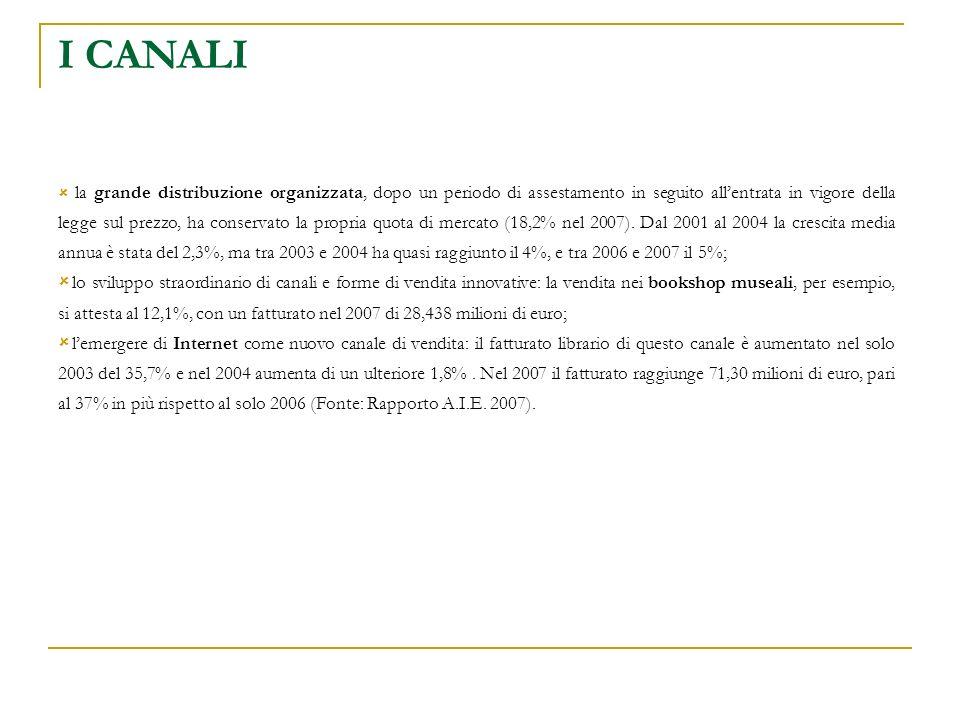 I CANALI la grande distribuzione organizzata, dopo un periodo di assestamento in seguito allentrata in vigore della legge sul prezzo, ha conservato la propria quota di mercato (18,2% nel 2007).
