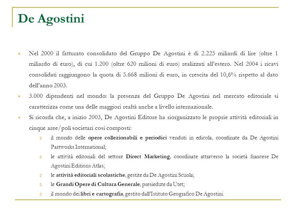 De Agostini Nel 2000 il fatturato consolidato del Gruppo De Agostini è di 2.225 miliardi di lire (oltre 1 miliardo di euro), di cui 1.200 (oltre 620 milioni di euro) realizzati allestero.