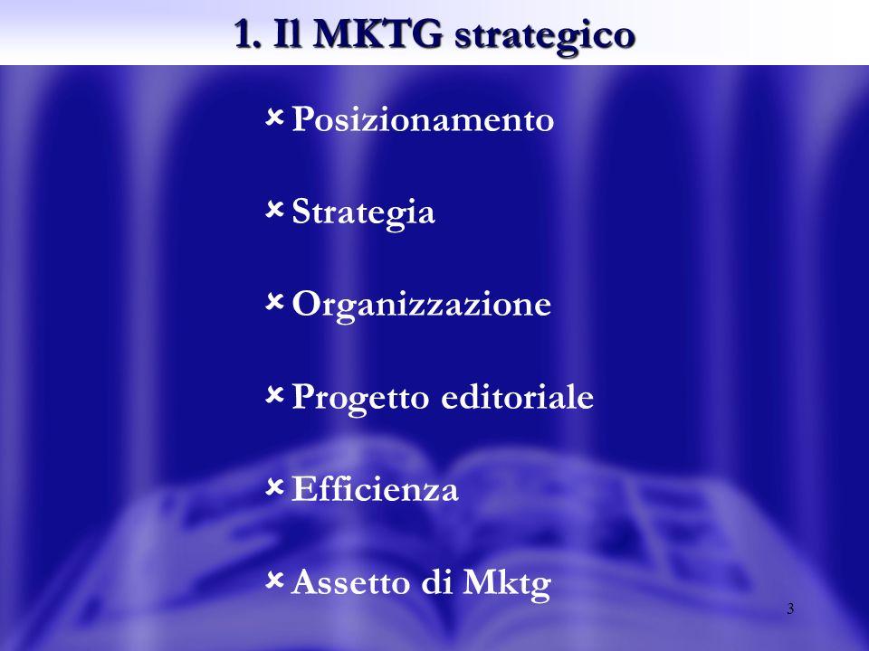 3 1. Il MKTG strategico Posizionamento Strategia Organizzazione Progetto editoriale Efficienza Assetto di Mktg