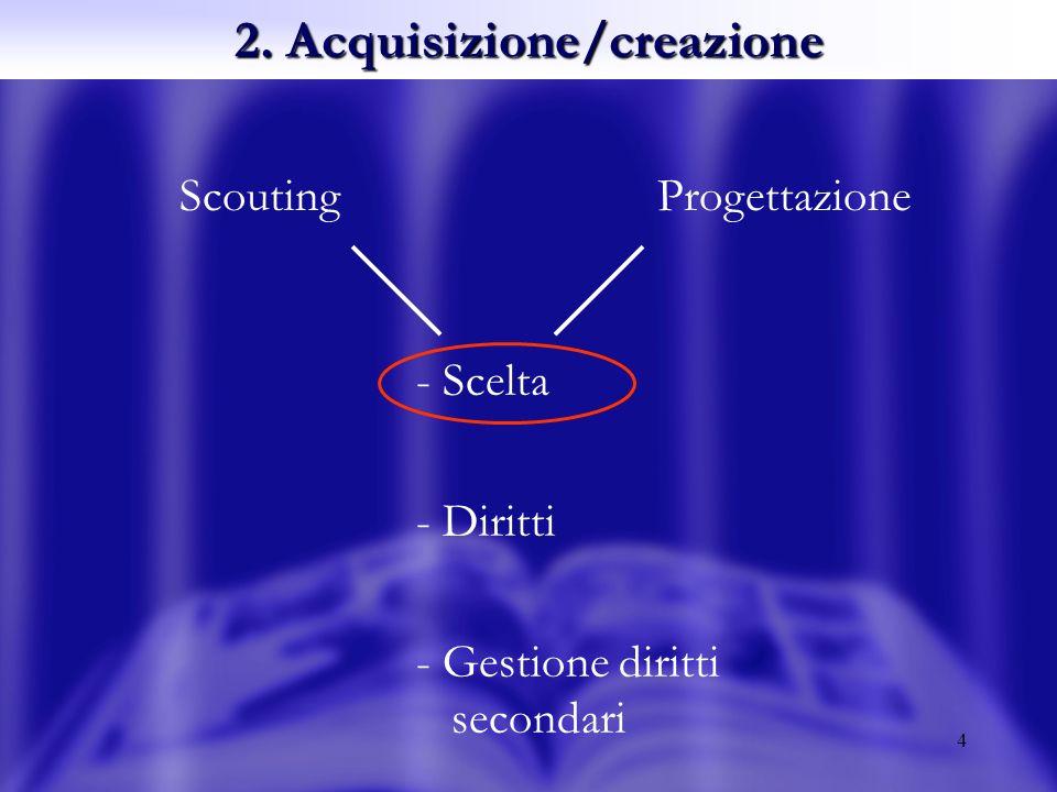 4 2. Acquisizione/creazione  Scelta  Diritti  Gestione diritti secondari ScoutingProgettazione