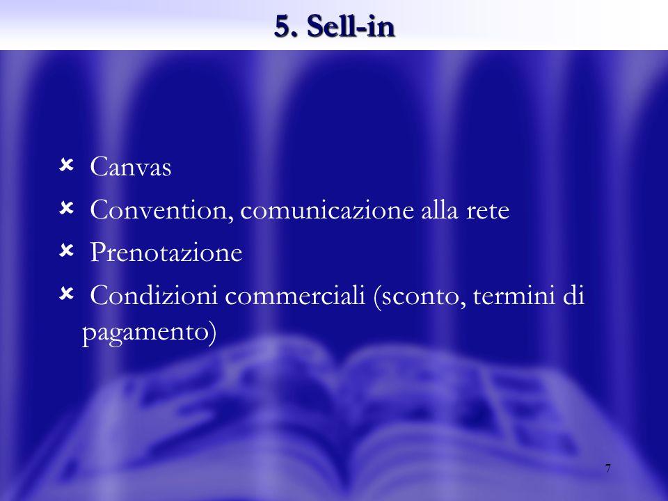 7 Canvas Convention, comunicazione alla rete Prenotazione Condizioni commerciali (sconto, termini di pagamento) 5.
