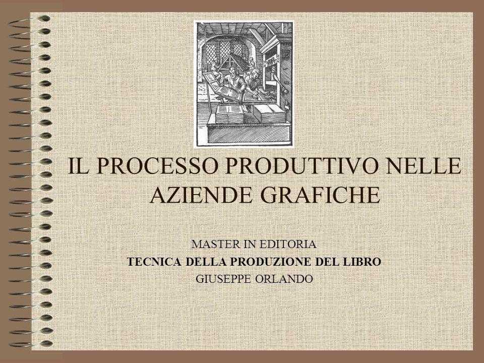 IL PROCESSO PRODUTTIVO NELLE AZIENDE GRAFICHE MASTER IN EDITORIA TECNICA DELLA PRODUZIONE DEL LIBRO GIUSEPPE ORLANDO