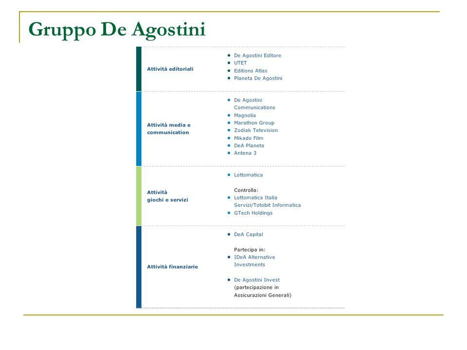 Gruppo De Agostini