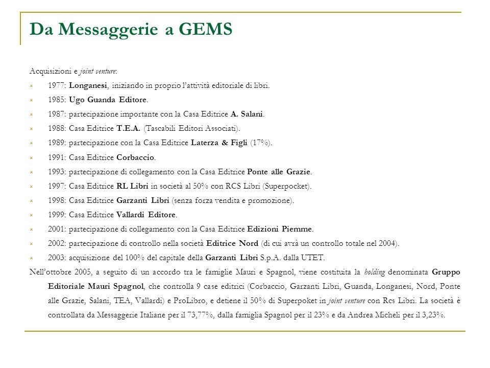 Da Messaggerie a GEMS Acquisizioni e joint venture: 1977: Longanesi, iniziando in proprio lattività editoriale di libri.