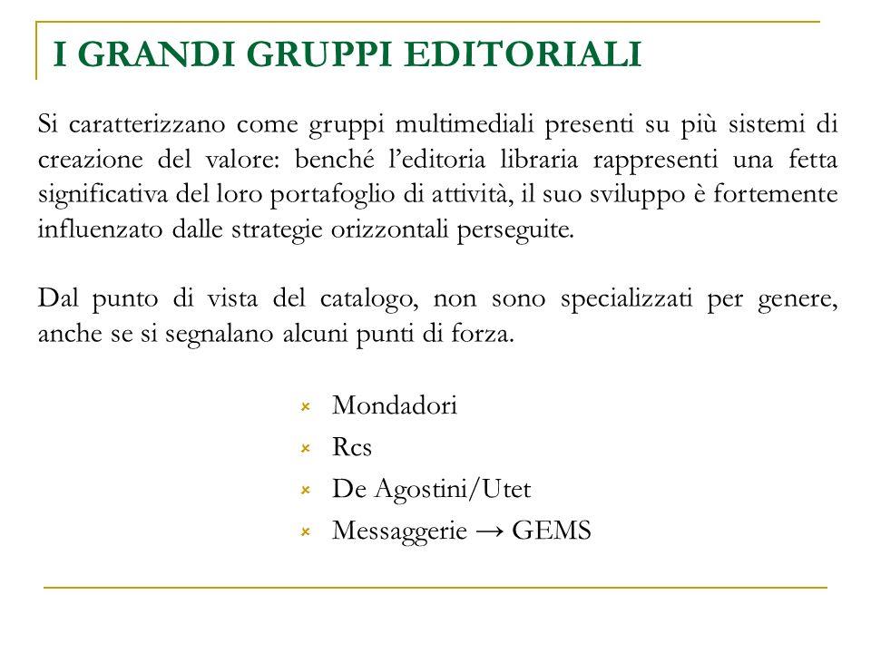 I GRANDI GRUPPI EDITORIALI Mondadori Rcs De Agostini/Utet Messaggerie GEMS Si caratterizzano come gruppi multimediali presenti su più sistemi di creaz