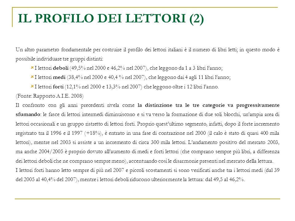 IL PROFILO DEI LETTORI (2) Un altro parametro fondamentale per costruire il profilo dei lettori italiani è il numero di libri letti; in questo modo è