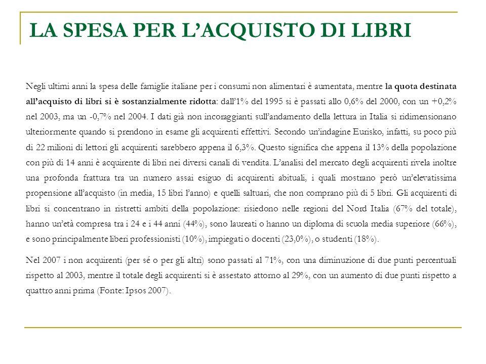 LA SPESA PER LACQUISTO DI LIBRI Negli ultimi anni la spesa delle famiglie italiane per i consumi non alimentari è aumentata, mentre la quota destinata allacquisto di libri si è sostanzialmente ridotta: dall1% del 1995 si è passati allo 0,6% del 2000, con un +0,2% nel 2003, ma un -0,7% nel 2004.