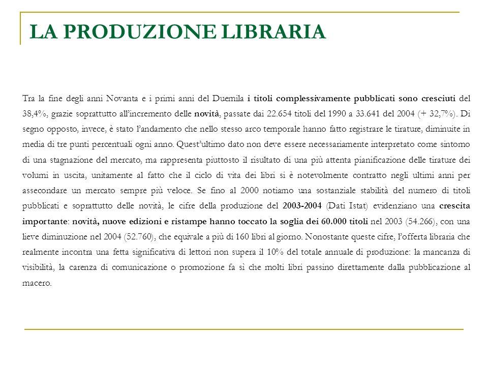 LA PRODUZIONE LIBRARIA Tra la fine degli anni Novanta e i primi anni del Duemila i titoli complessivamente pubblicati sono cresciuti del 38,4%, grazie soprattutto allincremento delle novità, passate dai 22.654 titoli del 1990 a 33.641 del 2004 (+ 32,7%).