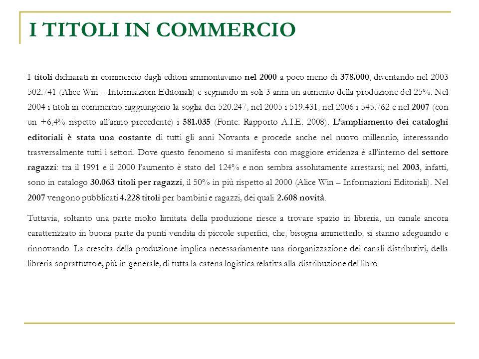 I TITOLI IN COMMERCIO I titoli dichiarati in commercio dagli editori ammontavano nel 2000 a poco meno di 378.000, diventando nel 2003 502.741 (Alice Win – Informazioni Editoriali) e segnando in soli 3 anni un aumento della produzione del 25%.